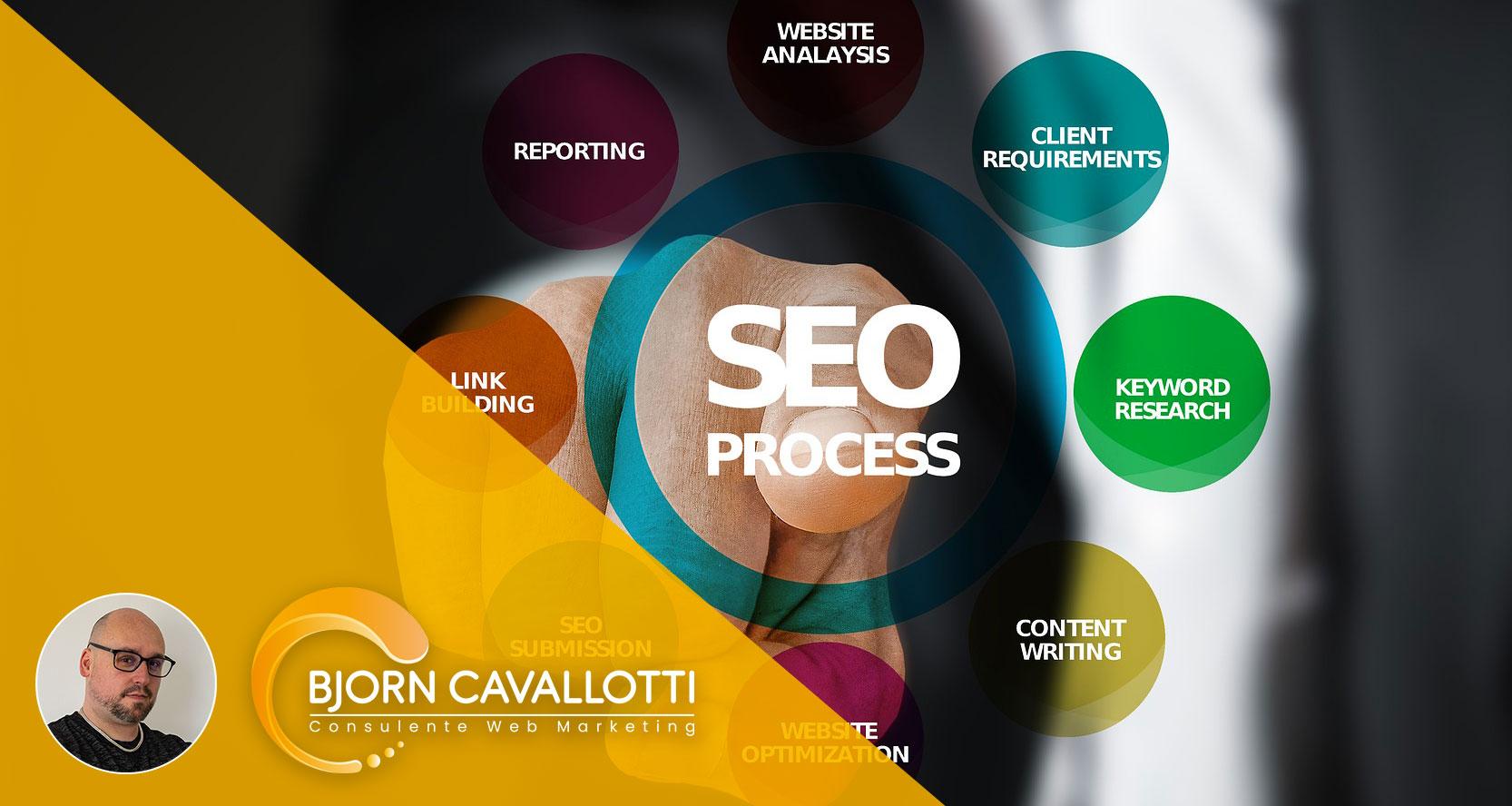 SEO: Migliora la visibilità del tuo sito web